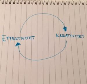 Effektivitet